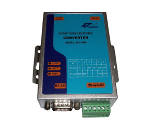 CP/IP Ethernet to Serial RS232 RS485 RS422 Converter